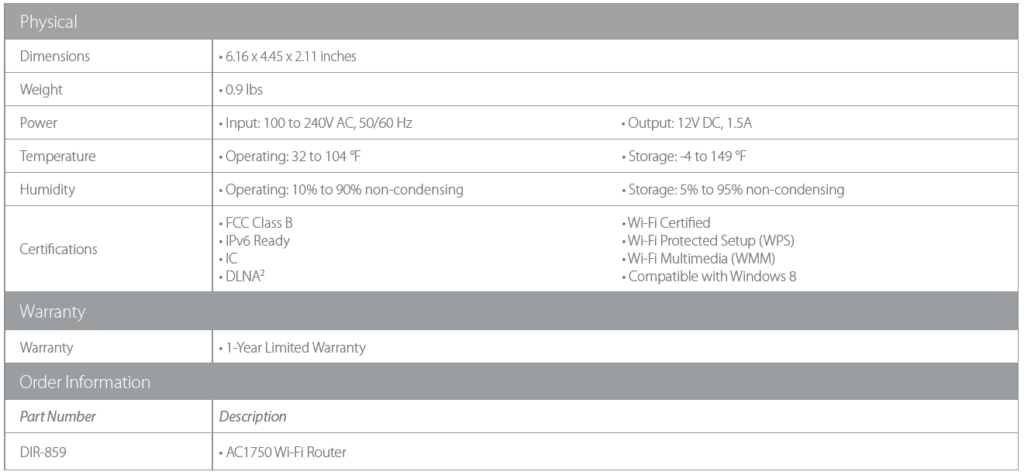 D-Link AC1750 Router DIR-859 Specifications 02