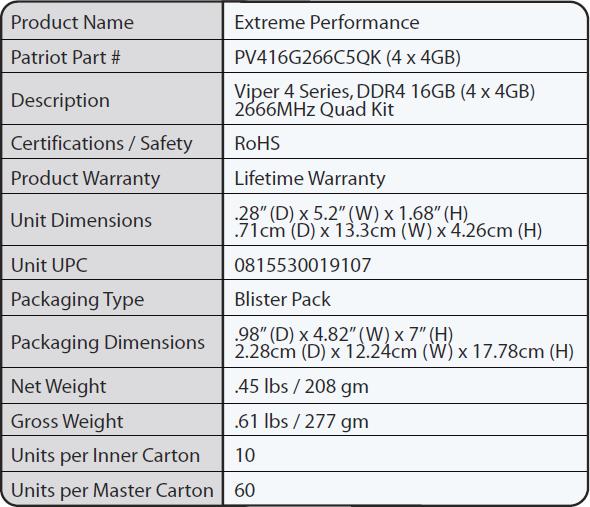 Patriot Viper 4 DDR4 Specifications