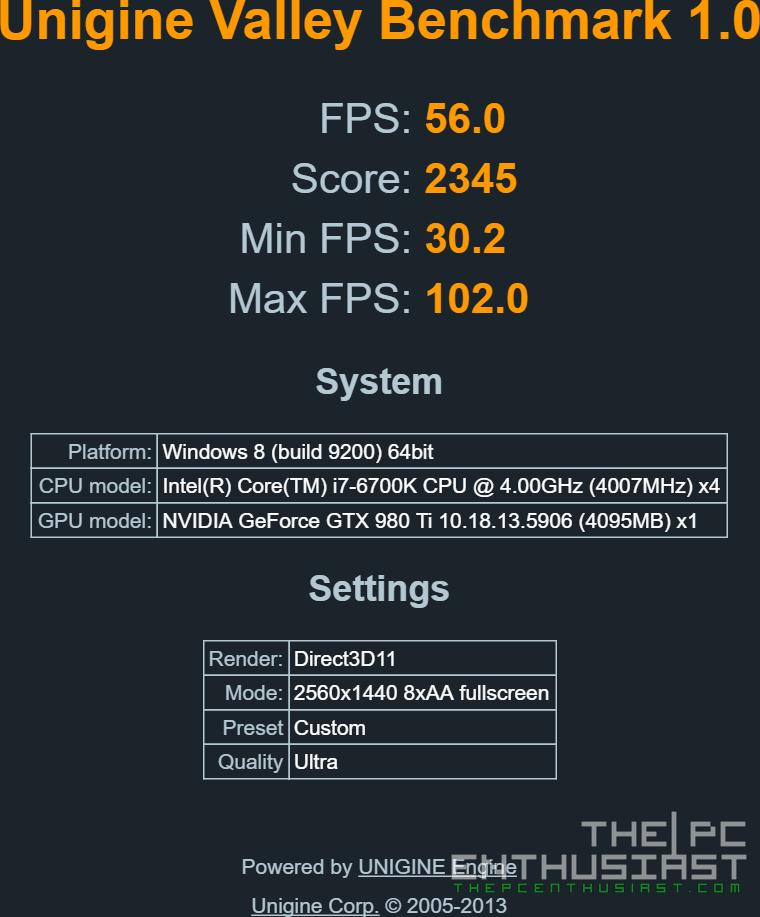 Zotac GTX 980Ti AMP 1440p Unigine Valley Benchmark