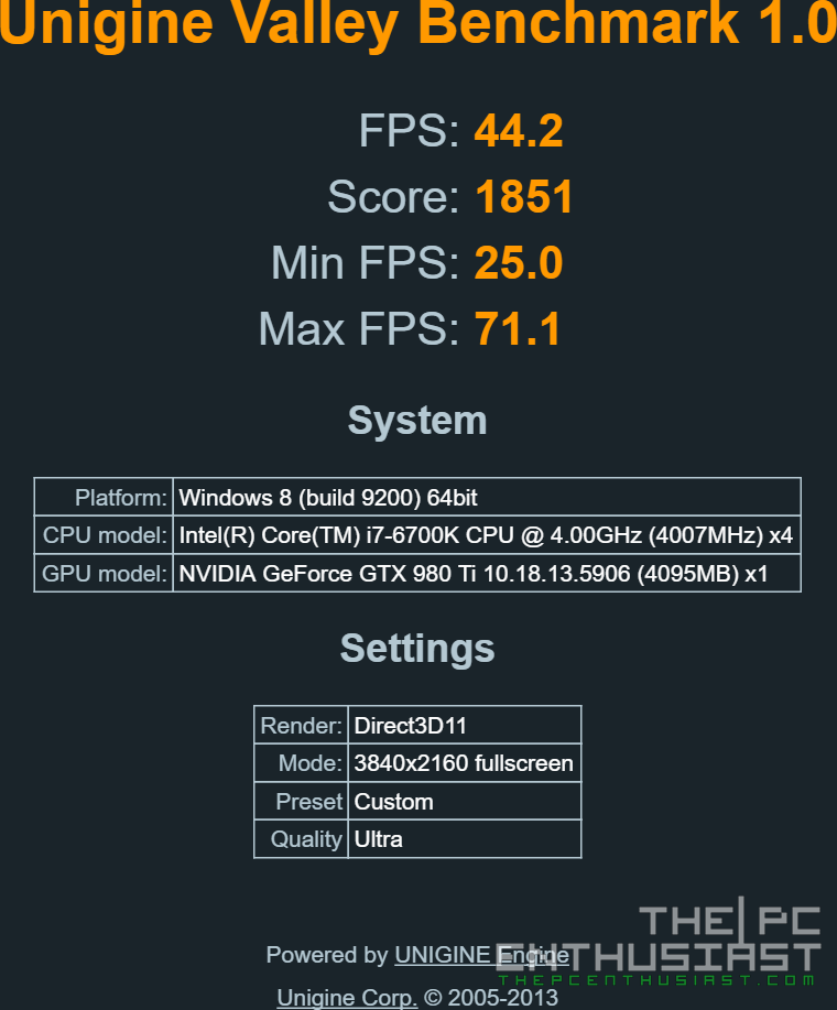 Zotac GTX 980Ti AMP 4K UHD Unigine Valley Benchmark