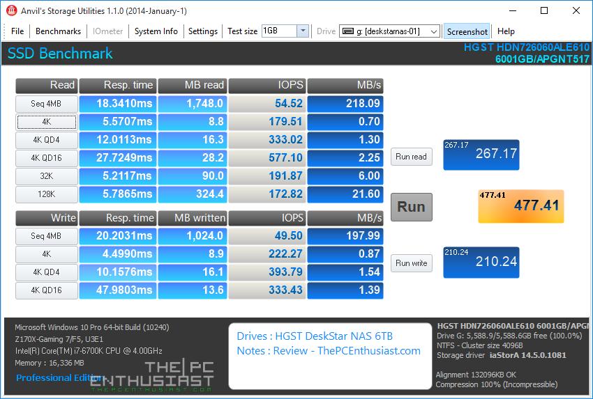 HGST Deskstar NAS 6TB Anvil Incompressible benchmark