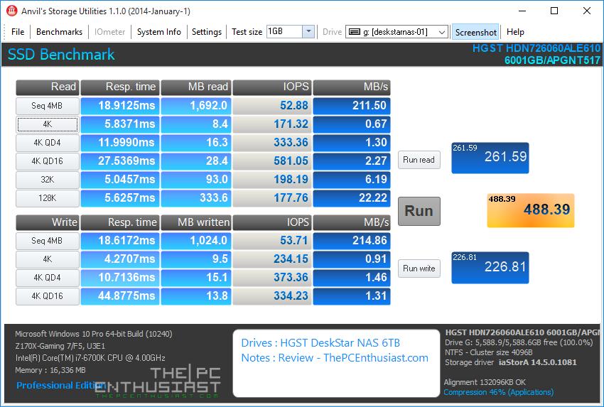 HGST Deskstar NAS 6TB Anvil Mixed benchmark
