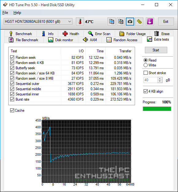 HGST Deskstar NAS 6TB HD Tune extra Read benchmark