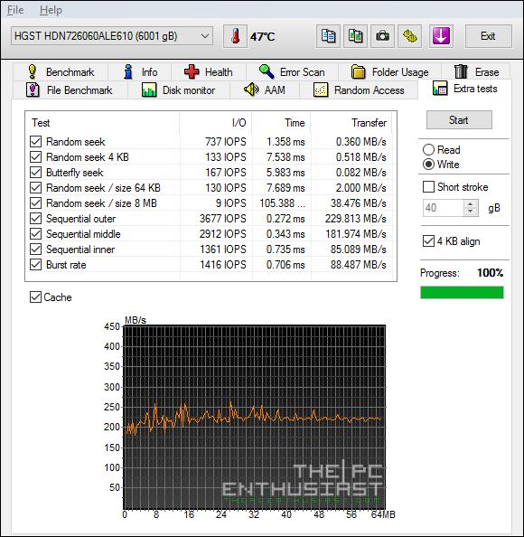 HGST Deskstar NAS 6TB HD Tune extra write benchmark