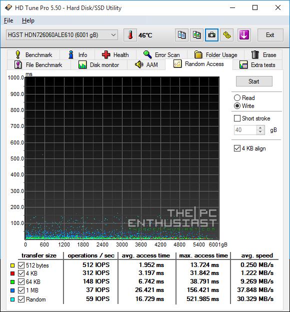 HGST Deskstar NAS 6TB HD Tune random access write benchmark