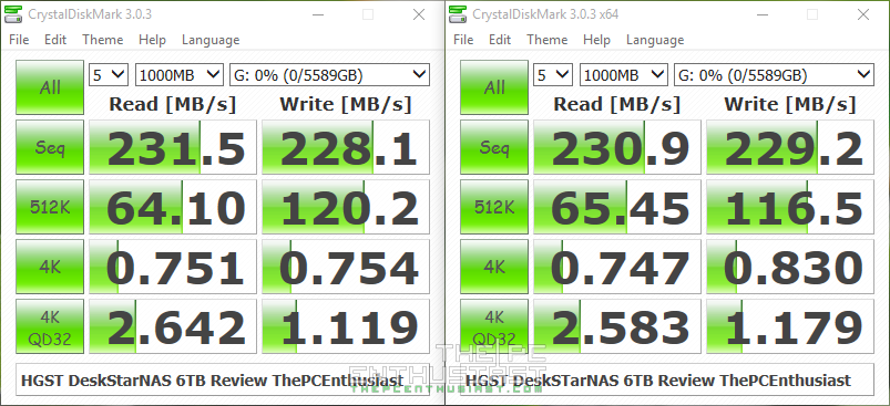 HGST Deskstar NAS 6TB crystaldiskmark benchmark