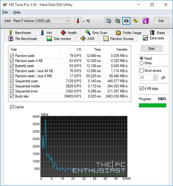 HGST Deskstar NAS RAID-0 HD Tune extra Read benchmark