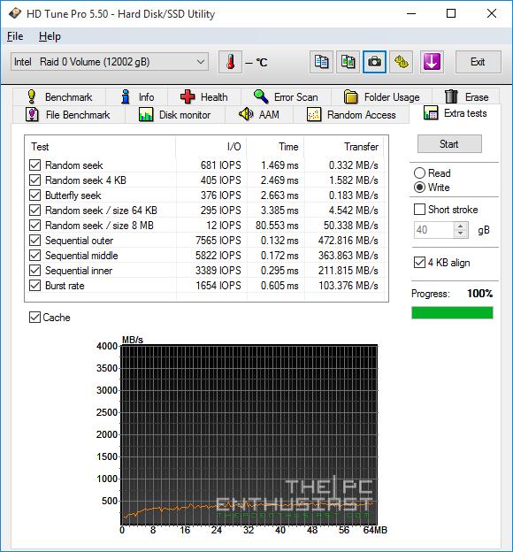 HGST Deskstar NAS RAID-0 HD Tune extra write benchmark