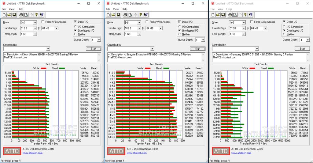 GA-Z170N Gaming 5 ATTO Disk Benchmarks