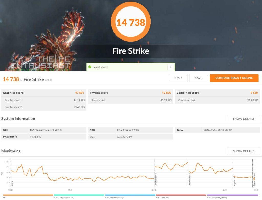 GA-Z170N Gaming 5 Fire Strike Benchmark