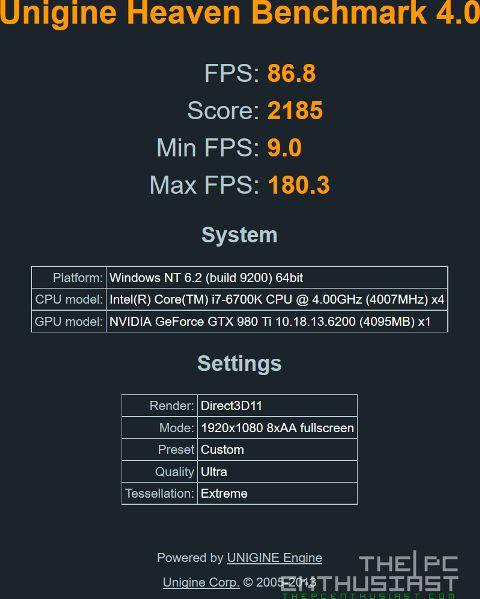 GA-Z170N Gaming 5 Heaven Benchmark