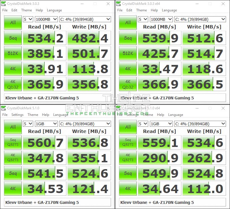 GA-Z170N Gaming 5 Klevv Urabane SSD Benchmarks