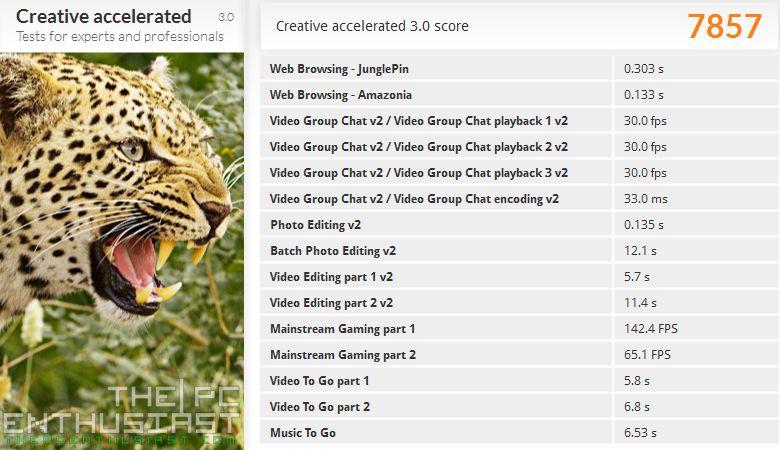 GA-Z170N Gaming 5 PC Mark 8 Creative Accelerated Benchmark