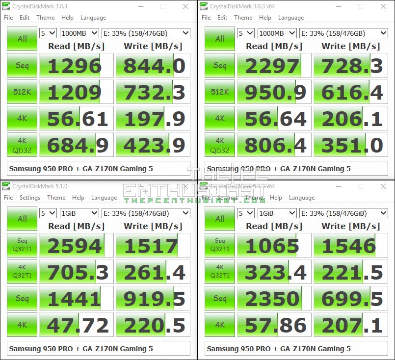 GA-Z170N Gaming 5 Samsung 950 Benchmarks