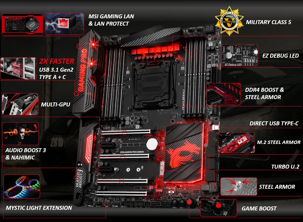 MSI X99A GAMING Pro Carbon Specs-04