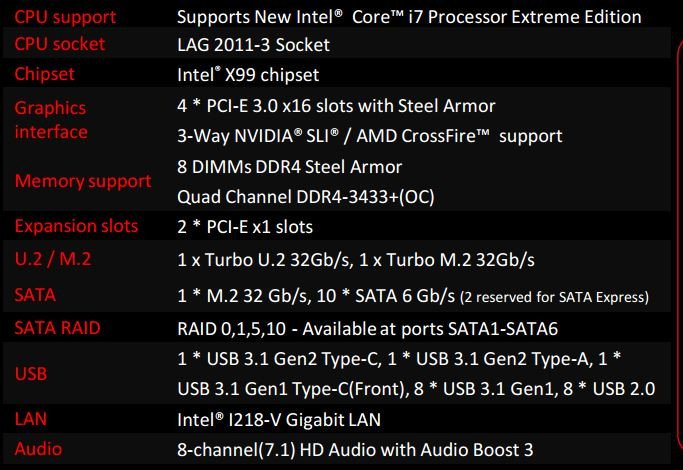 MSI X99A GAMING Pro Carbon Specs-05