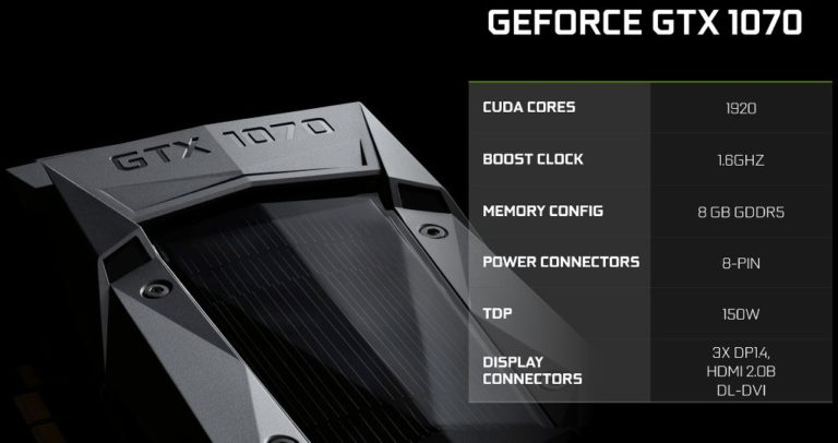 NVIDIA GeForce GTX 1070 Specifications Revealed