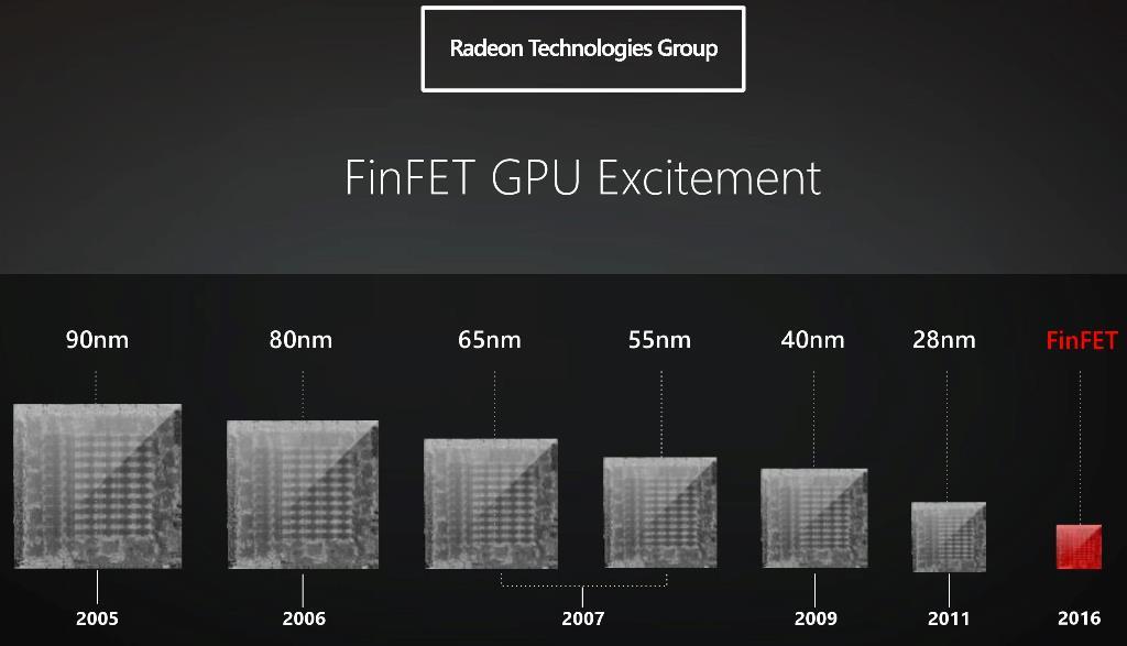 AMD Radeon RX 480 Polaris Graphics Card Unleashed - See