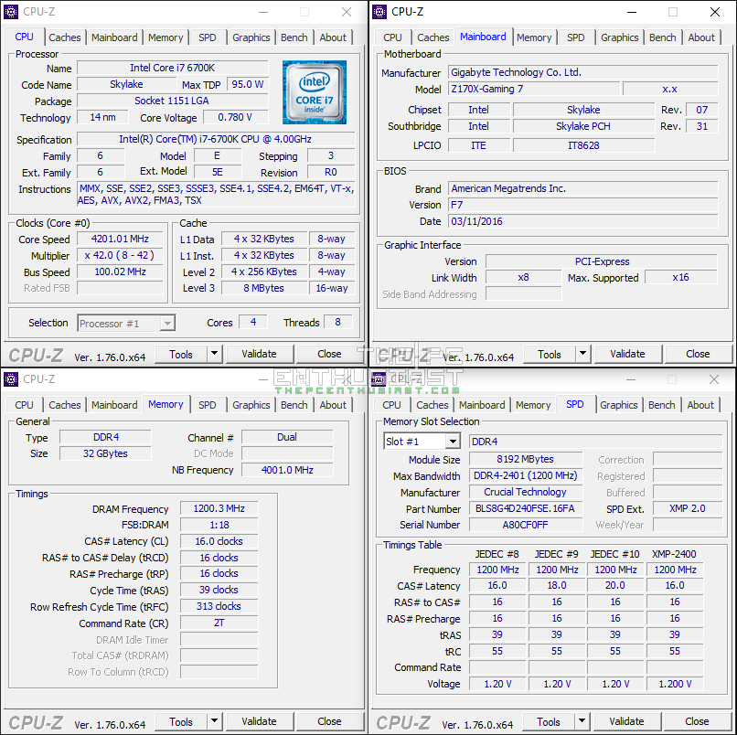 Crucial Ballistix Sport LT Red DDR4-2400 Memory Review - Page 3 of 5