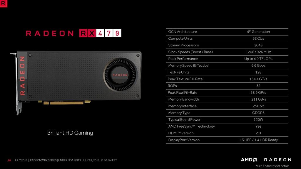 AMD Radeon RX 470 Specifications