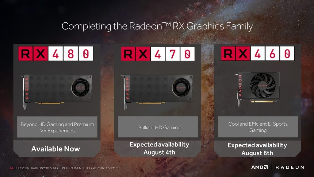 AMD Radeon RX 480, RX 470 and RX 460