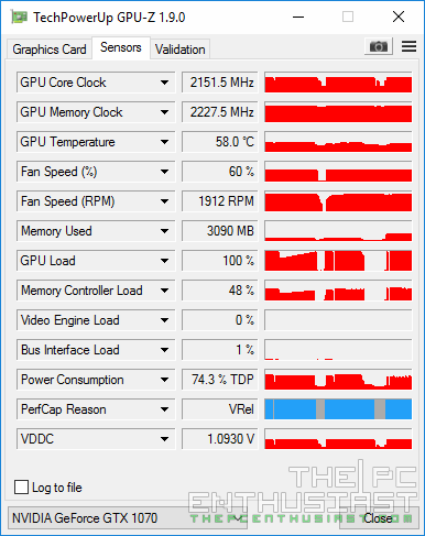 How To Overclock Your GeForce GTX 1070 - Overclocking Guide
