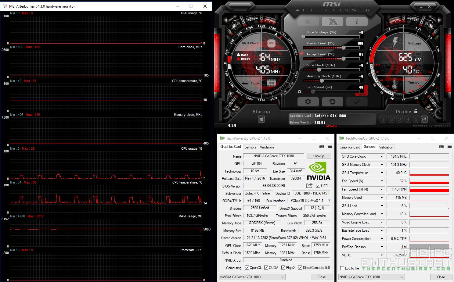 Zotac GeForce GTX 1080 Mini Review - Small But Powerful