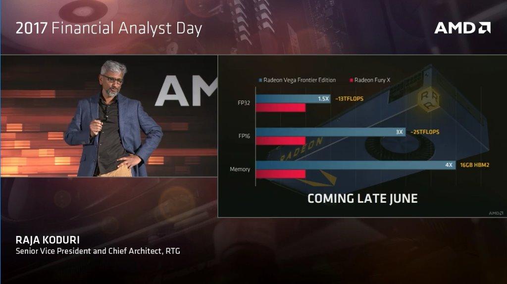 AMD Radeon Vega Frontier Edition Graphics Card Revealed