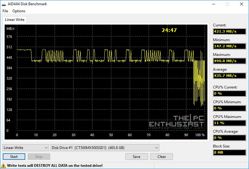 crucial-mx500-500GB-aida-linear-write-be