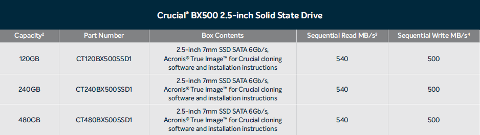 Crucial BX500 SSD - Cheap But Reliable SSD Now Available