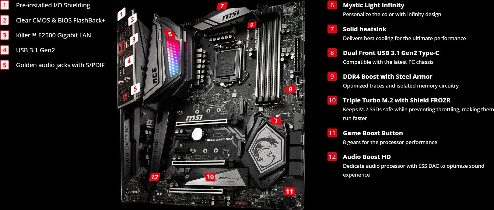 MSI MEG Z390 ACE Motherboard Review - Very Nice! - ThePCEnthusiast