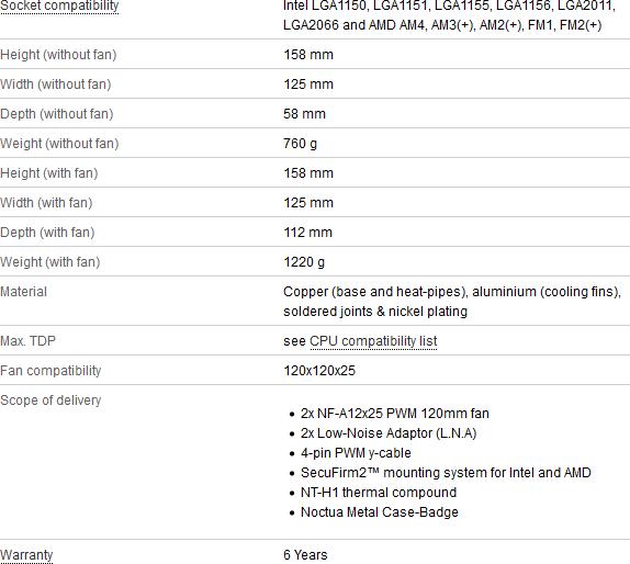 Noctua NH-U12A specs