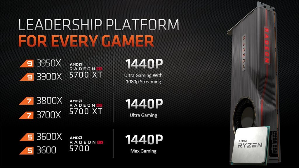 AMD Ryzen and Radeon Lineup