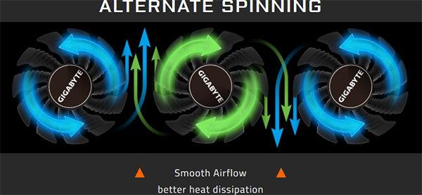 Gigabyte Alternate Spinning Fans