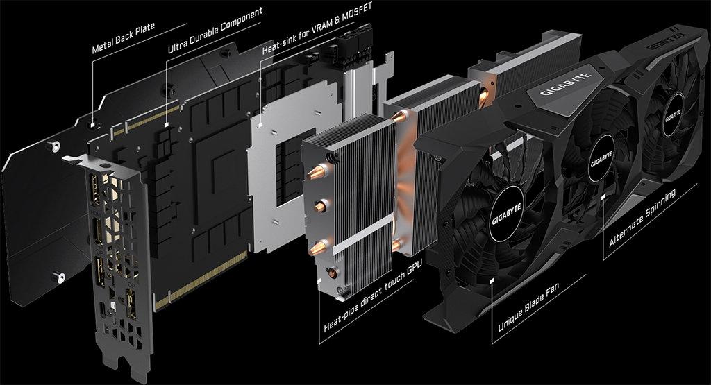 Gigabyte Windforce 3X Cooling System