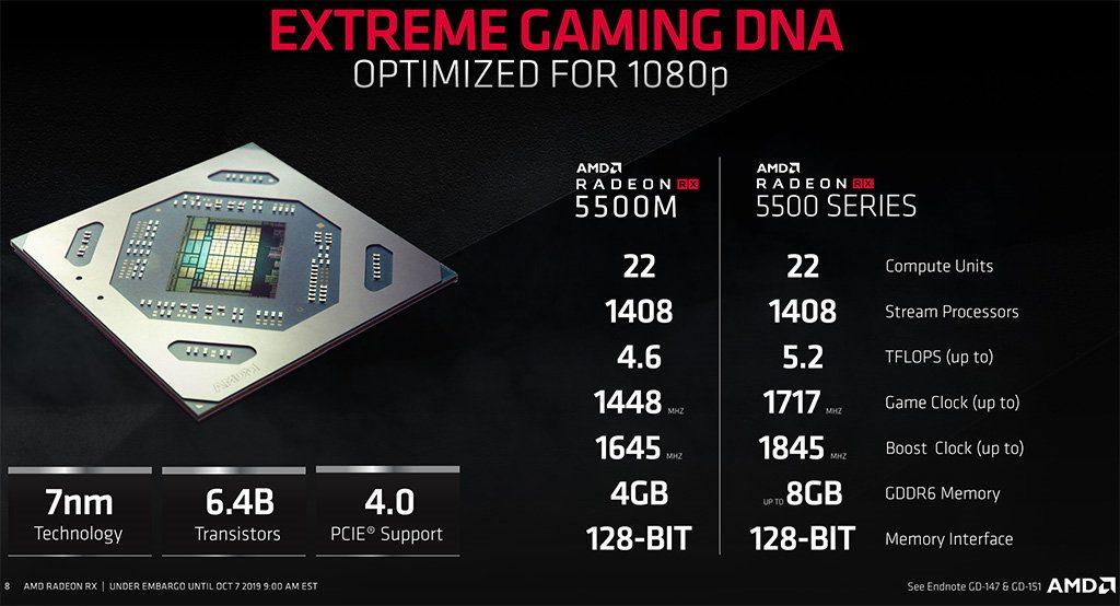 AMD Radeon RX 5500 Series Specs