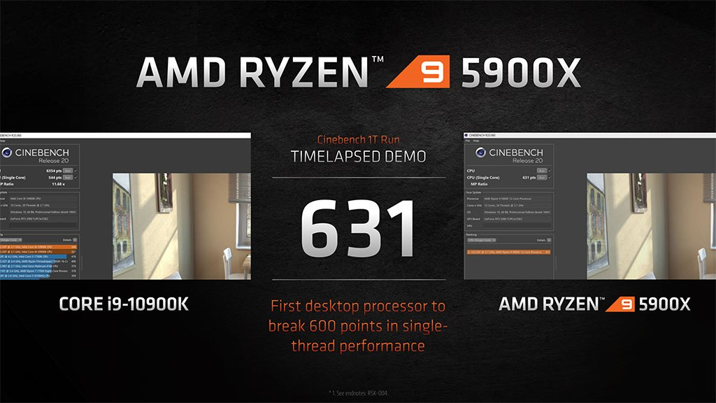 amd ryzen 9 5900x vs core i9-10900k cinebench r20 single thread